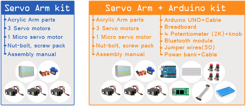 Arduino controlled robotic arm – EXPE Technologies